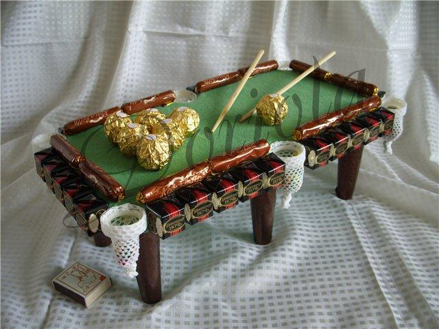 Бильярд своими руками из конфет